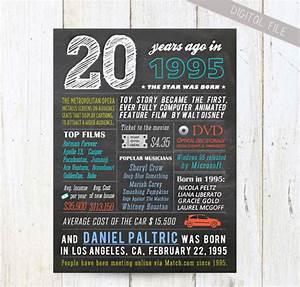 1995 birthday gift - 20th birthday gift idea for boyfriend ...