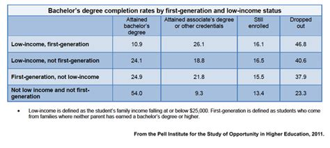 Bachelor's Degree Completion Rates. University Of Wisconsin Mba Taboo Season 1. Insurance Compare Rates House Insurance Prices. Touro University College Of Osteopathic Medicine. The Art Institutes Of Atlanta. Special Education Course Life Insurance Costs. Low Testosterone Erectile Dysfunction. Small Business Travel Services. Stealth Ibot Computer Spy Stock Trading Firms