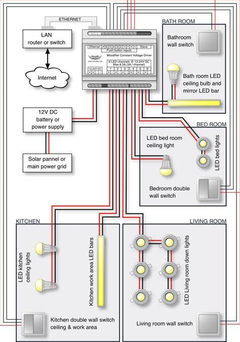 Wire Diagram 24v Driver 12v dc white paper