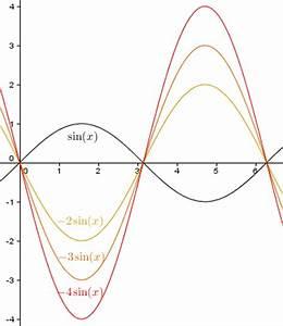 Sinusfunktion Berechnen : funktionen a sin x ~ Themetempest.com Abrechnung