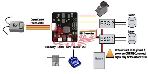 Wiring Cc3d Spektrum by Wholesale Price Cheapest Cc3d Openpilot Open Source Flight