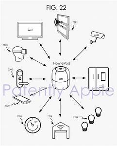 Is Augmented Reality The Future Of Homepod