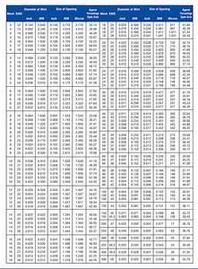 Chain Link Chart J J Wire Netting Pvt Ltd