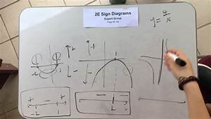 Sign Diagrams Explanation