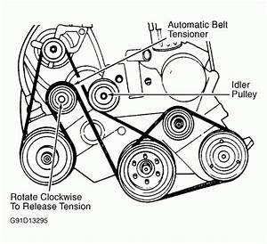 1999 Jeep Wrangler Starter Wiring Diagram : 1999 jeep wrangler 4 0 serpentine belt diagram ~ A.2002-acura-tl-radio.info Haus und Dekorationen