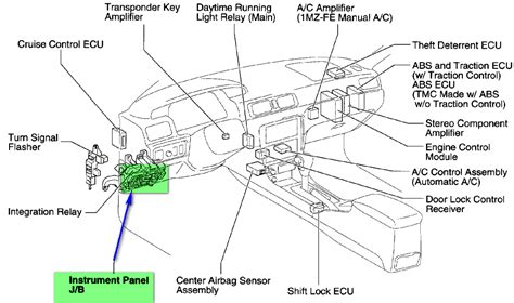 toyota camry fuse box diagram toyota cars review release raiacarscom