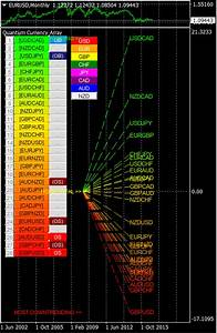Renko Charts Installing And Configuring Currency Array Indicator