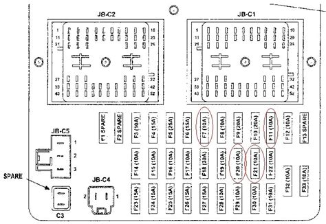 1999 Jeep Grand Fuse Panel Diagram by 2004 Jeep Grand Fuse Box Diagram Fuse Box And