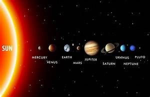 mercury the first planet in the solar system facts about it