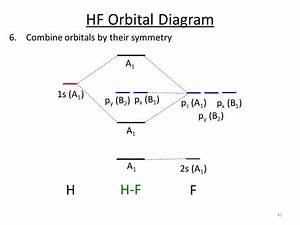 Wiring Diagram Database  Molecular Orbital Diagram For Hf