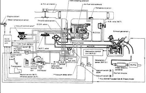 Chevy Engine Vacuum Hose Diagram