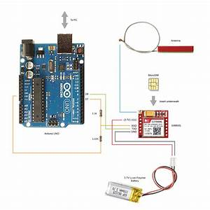 The Sim800 Cellular Module And Arduino  A Powerful Iot Combo