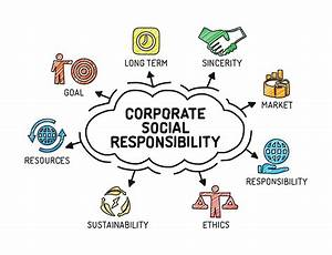 CSR: How to Improve Your Efforts - RizePoint
