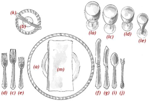 Table Setting Guides  The Emily Post Institute, Inc