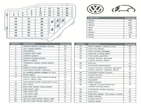 Mirror 2009 Scion Xb Fuse Diagram by 2011 Vw Passat Fuse Diagram Auto Electrical Wiring Diagram