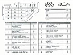 2002 Jetta Radio Fuse Diagram