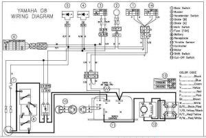 Yamaha Golf Cart Electric Wiring Diagram Image For