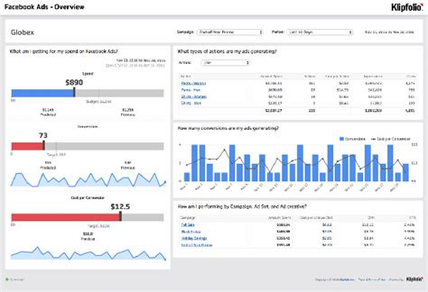 awesome dashboard examples  templates   today