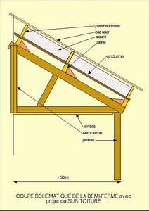 Toiture Bac Acier Prix : prix bac acier toiture ~ Premium-room.com Idées de Décoration
