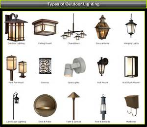 lighting types lighting xcyyxh