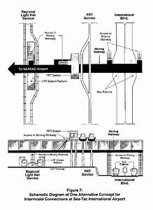 Personal Rapid Transit Feasibility Study For City Of