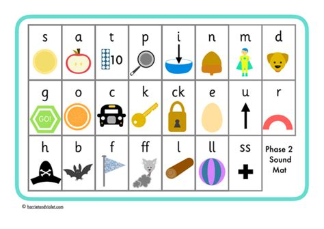Phonics  Phase 2 Sound Mat By Harrietandviolet  Teaching Resources Tes