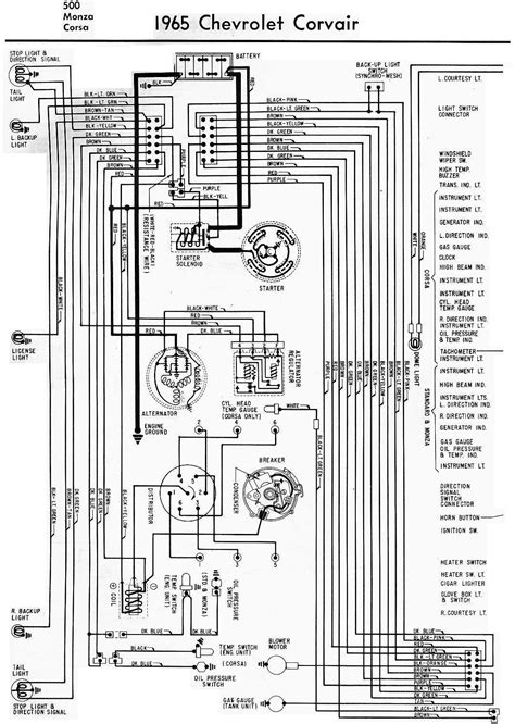 chevrolet corvair electrical wiring diagram