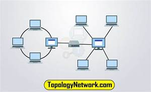 What Is Hybrid Topology  Definition