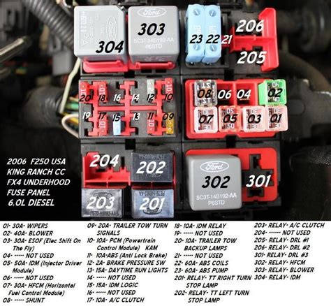 fuse location  model year ford truck enthusiasts forums