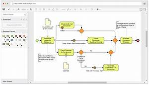 Pltw Design Process Chart