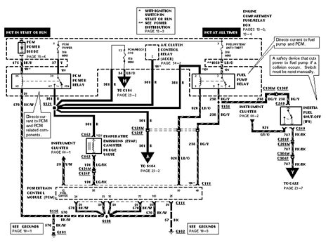 Ford Fuel Injector Wiring Diagram 2009 by Fuel Injector Wiring Diagram L Ford Ranger Ford Auto
