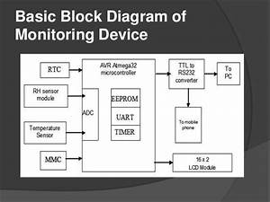 Mobile Based Temperature Monitoring System  3
