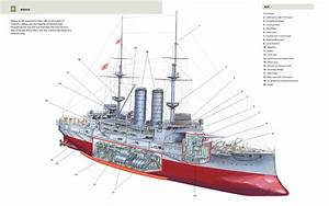 Cutaway Of The Battleship Mikasa
