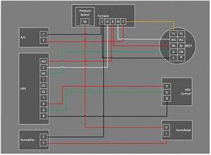 Boiler Controls Wiring Diagram