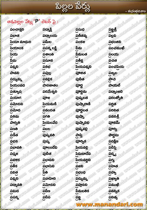 200 boys names beginning with the letter quot three letter names levelings 49713