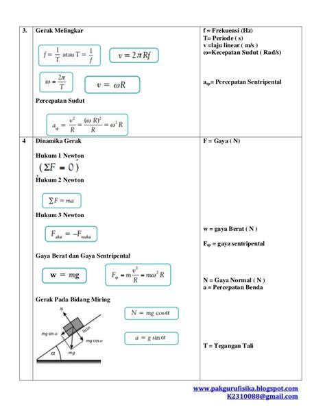 kumpulan rumus fisika sma kelas x