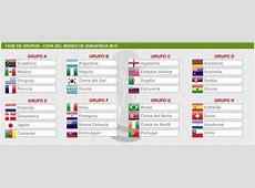 Fixture, Grupos y Calendario del Mundial de Sudafrica 2010