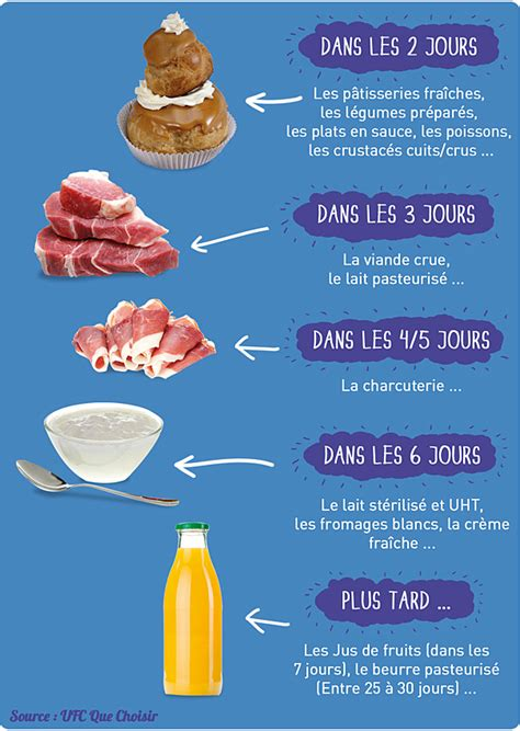 cuisiner avec les restes aliments frais une fois cuits ou entamés à consommer sans tarder manger bouger