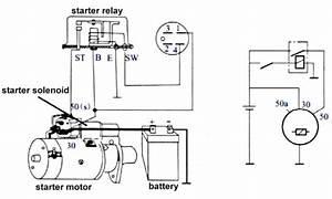 Remote Starter Wiring Diagrams