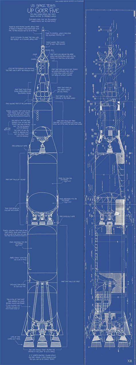 Rocket Blueprint | Vintage Science, Space, Technology ...