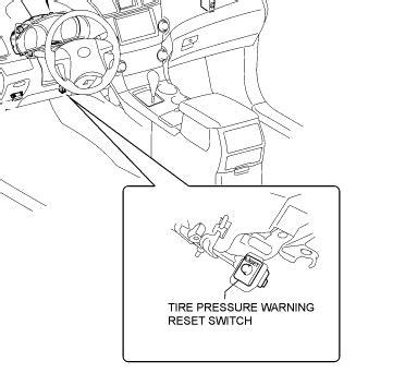 2011 toyota camry tire pressure light reset highlander tire pressure light reset share the knownledge
