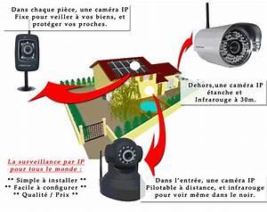Video Surveillance Maison : videosurveillance comment surveiller sa maison ~ Premium-room.com Idées de Décoration