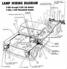 For A 1965 F100 Wiring : wiring truck electrical wiring diagram electrical ~ A.2002-acura-tl-radio.info Haus und Dekorationen