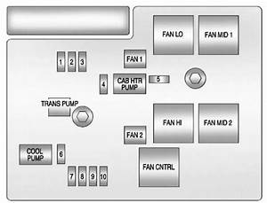 Chevrolet Tahoe  2011   U2013 Fuse Box Diagram