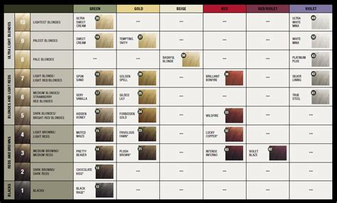 Roux Fanci Full Rinse Color Chart