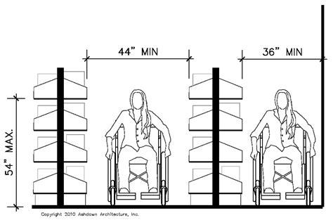 width of sidewalk walkway width requirements 28 images aisle width requirements osha image mag aisle width