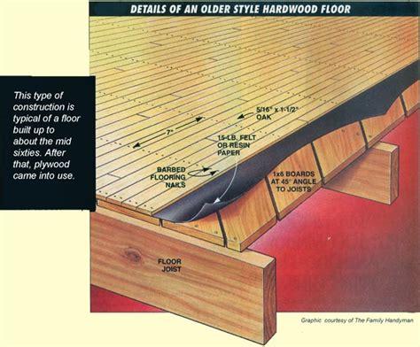 Wooden Flooring Details  Morespoons #cab407a18d65