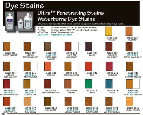 wood work mohawk wood stain  plans