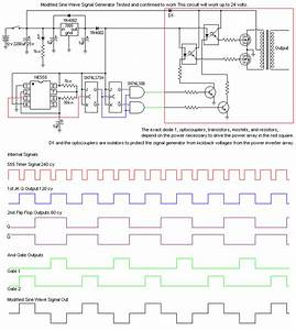 5000 Watts Power Inverter