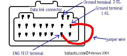kia sportage malfunction indicator light kia troublecodes net